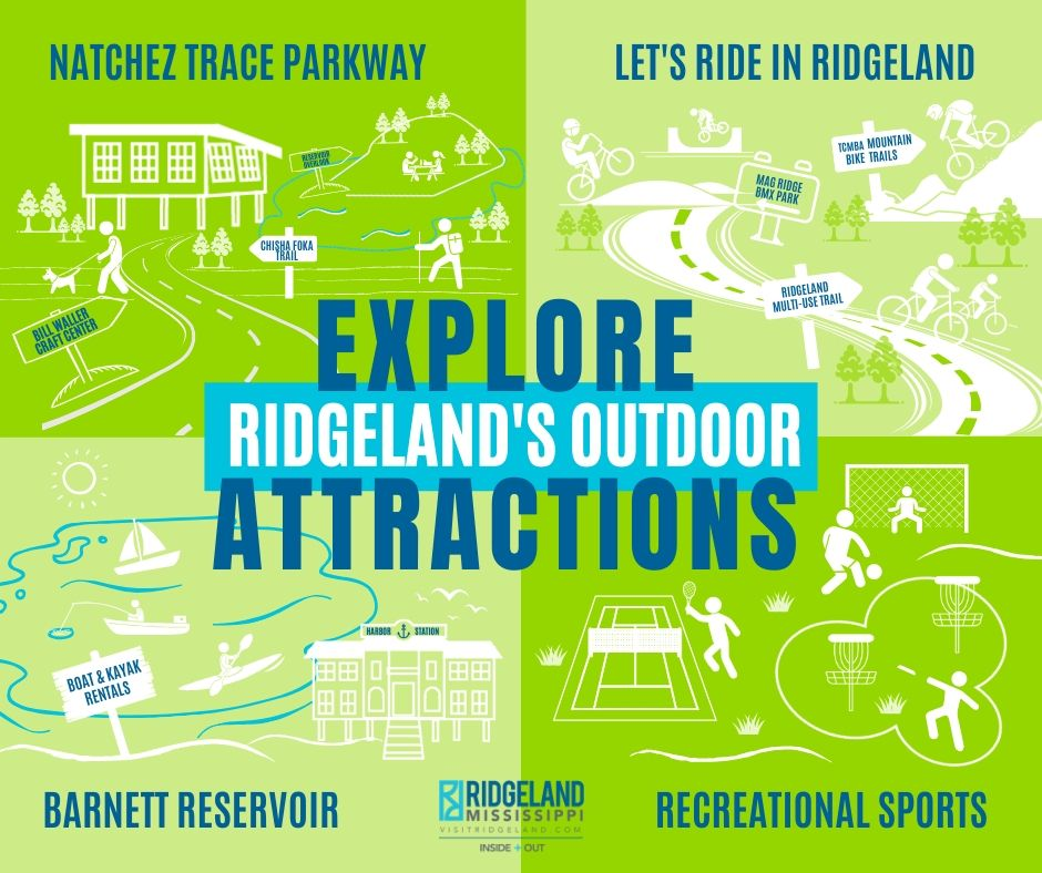 Ridgeland Outdoor Infographic